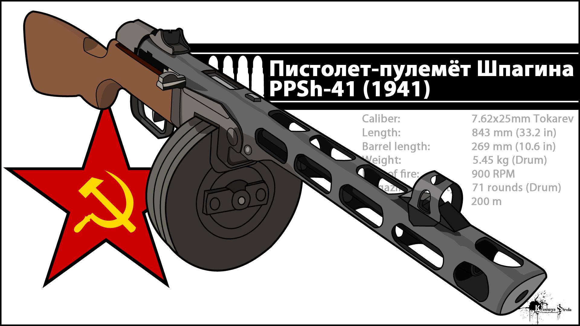 PPSH 41 - El arma que gano la Gran Guerra Patria 146693