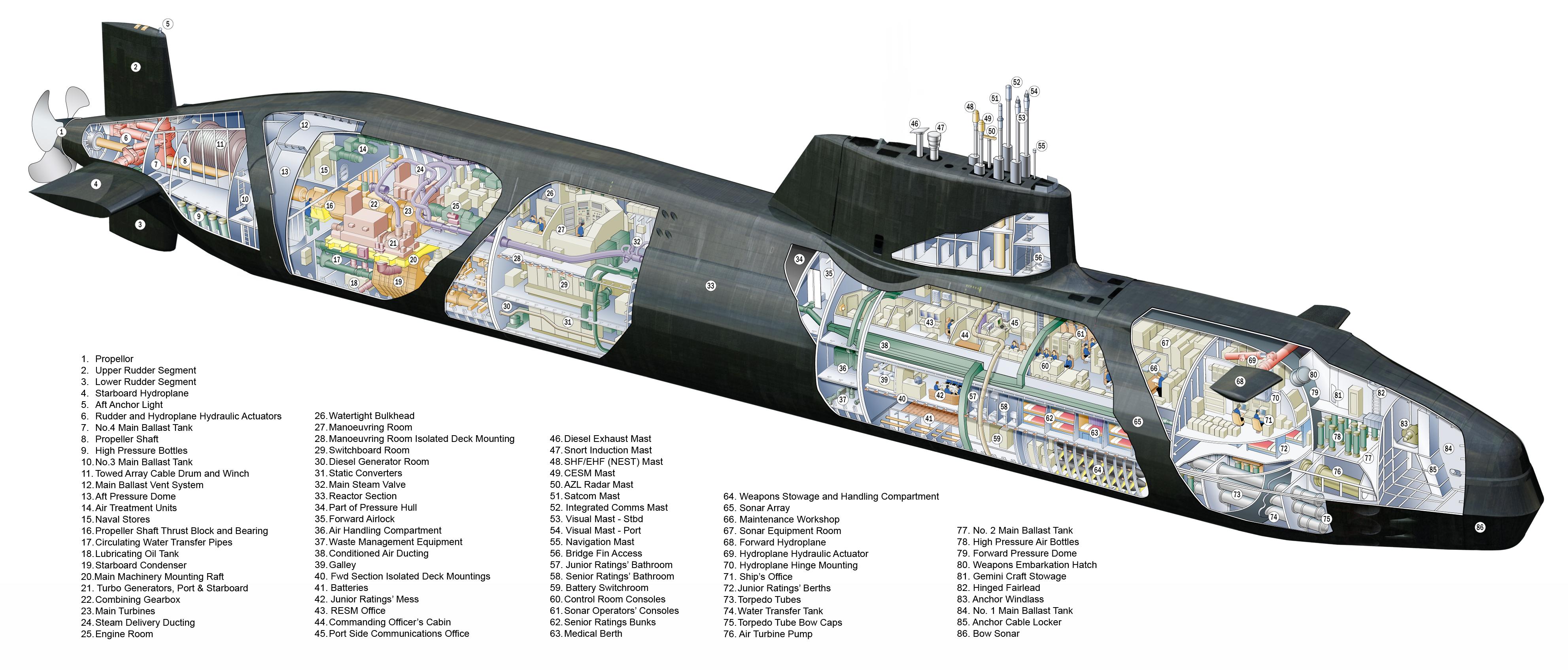 احدث غواصة في العالم Barracuda Submarine 211801