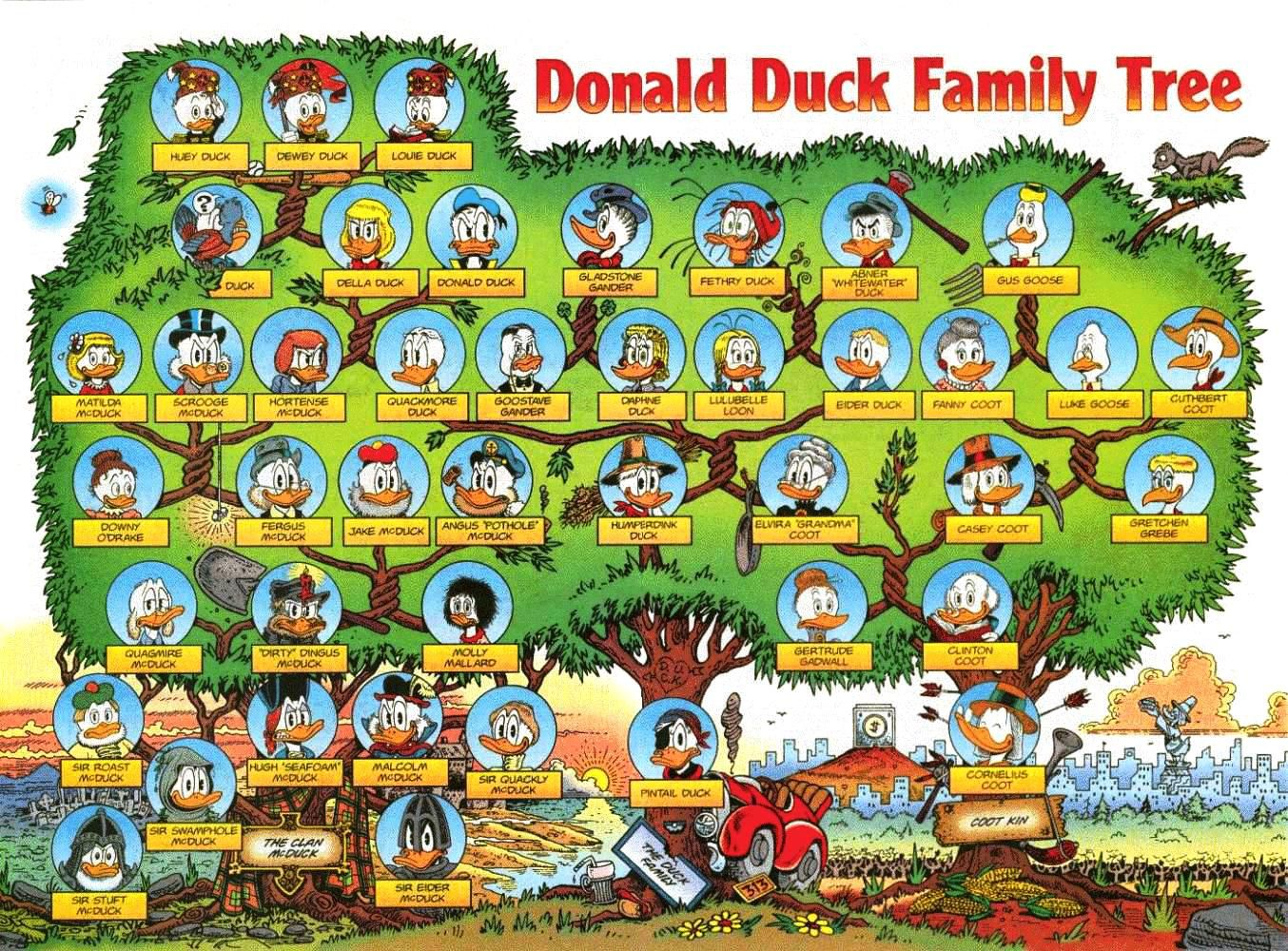 Donald duck wallpaper and achtergrond 1354x1000 id 475510 - Family tree desktop wallpaper ...