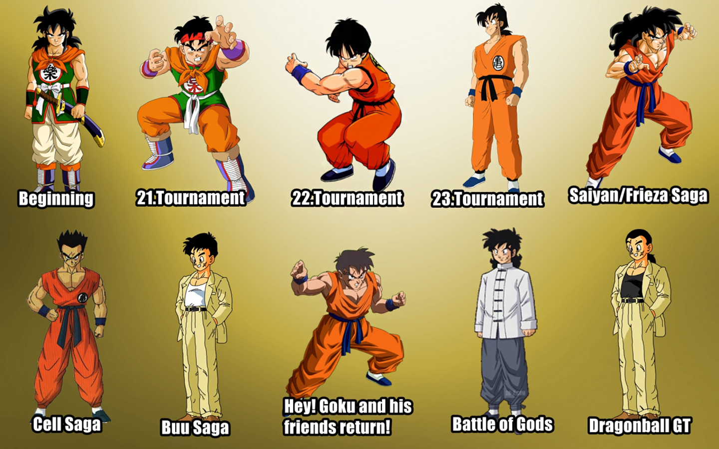 Dragon ball z wall decals high def images